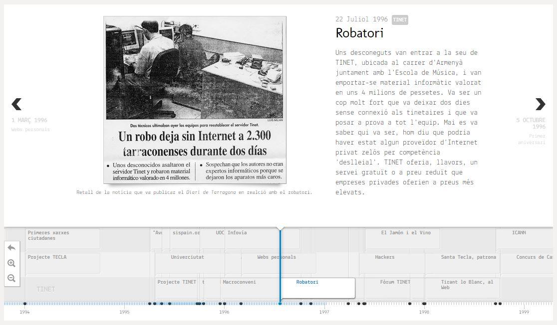 El robatori de 1996, a la cronologia interactiva de la TINEThistòria