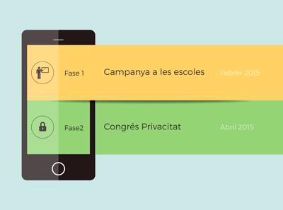 Fases del projecte de l'APDCAT sobre menors i privacitat