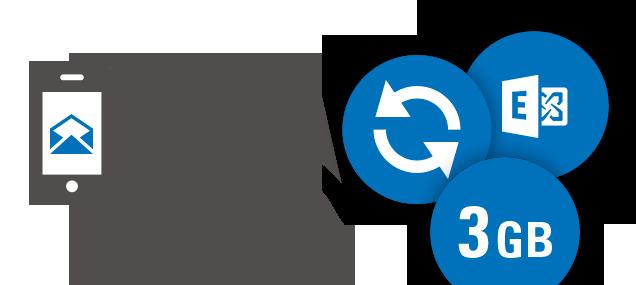 Millores en el servei de correu electrònic de TINET
