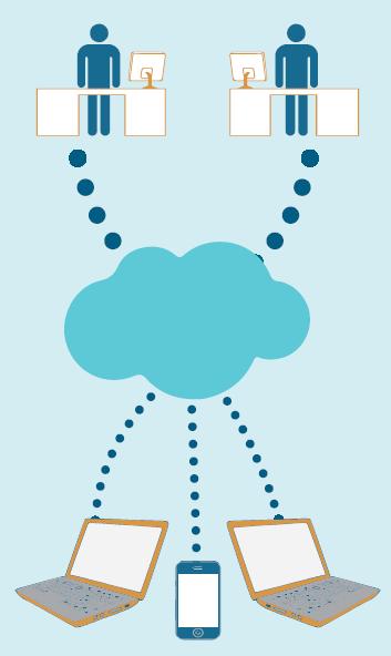 La interconnexió i el núvol